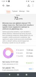 Huawei Zdrowie: analiza snu, szczegóły