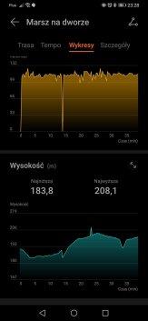 Huawei GT 2 Pro wyniki ze spaceru (7)