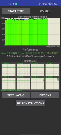 Spadek mocy CPU w czasie jest niemal żadny