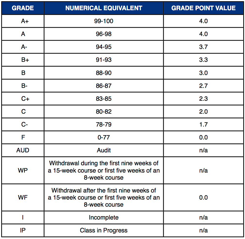 Gre conversion chart new to old choice image free any chart examples gre score conversion chart gallery free any chart examples psat score conversion chart images free any nvjuhfo Choice Image