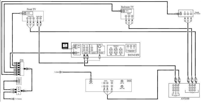 damon motorhome wiring diagrams  oem wiper motor wiring