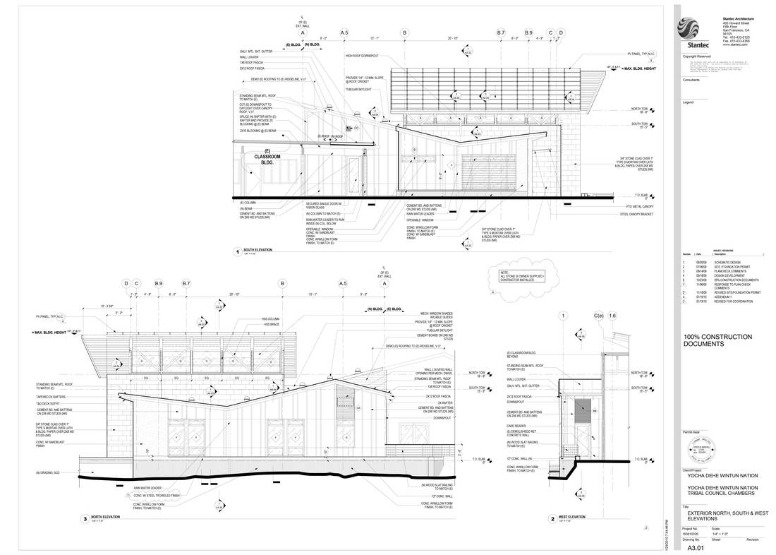 Category Revit