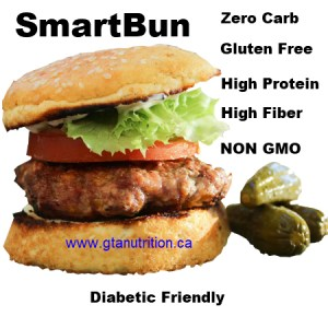 Smart Baking Company SmartBun Sesame 6x70g | Zero Carb, Gluten Free, High Protein, High Fiber, NON GMO, Diabetic Friendly