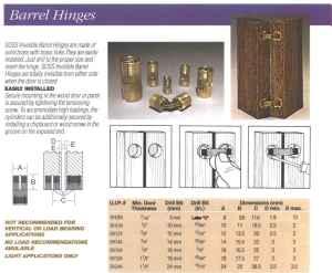 SOSS® BH085 8mm Barrel Hinge, Solid BrassMin Door