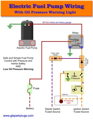 Electric Fuel Pump Wiring Diagram | GTSparkplugs