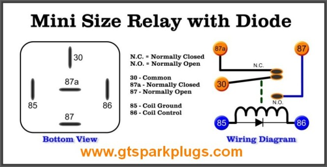 relay wiring diagram a relay image wiring diagram relay wiring diagram 87a relay auto wiring diagram schematic on relay wiring diagram 87a