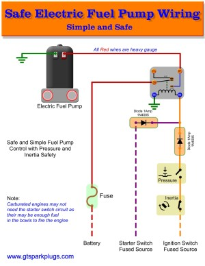 Electric Fuel Pump Wiring Diagram | GTSparkplugs
