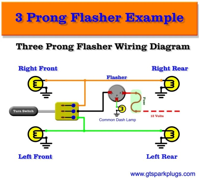 automotive flashers  gtsparkplugs