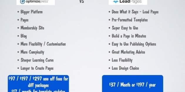 OptimizePress vs. LeadPages