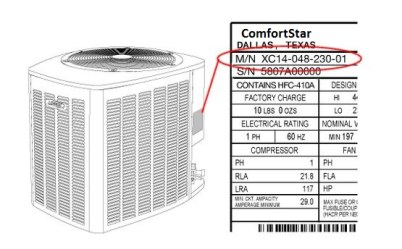 model search on split a/c unit
