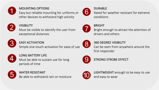 Must-have-features-in-wearable-lighting-systems-for-first-responders
