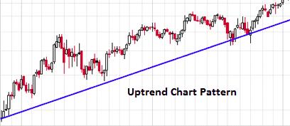 uptrend-chart-pattern