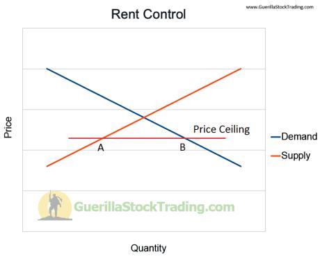 rent-control-2