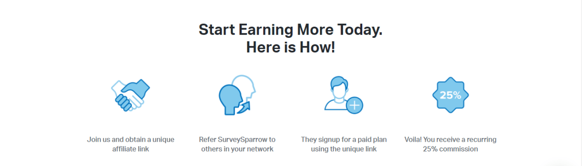 SurveySparrow Affiliate Program