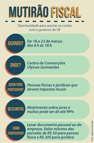 mutirao_fiscal_refis
