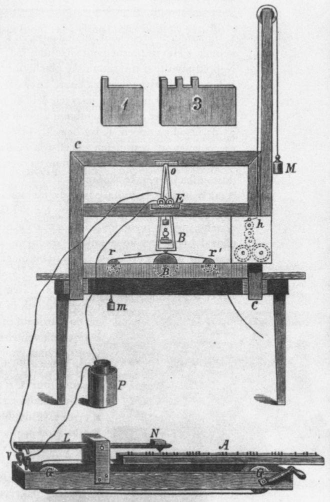 Museo de las Telecomunicaciones - Telégrafo de Morse (1)