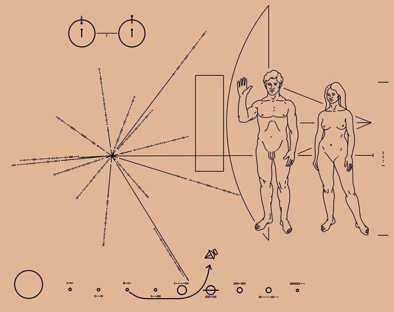 Deep Space Network - Red del Espacio Profundo - Madrid - Placa a bordo de la sonda Pioneer X, con indicaciones para localizar la Tierra. Por cierto, algunos creemos que es un error advertir a otras civilizaciones de nuestra presencia y posición (10).