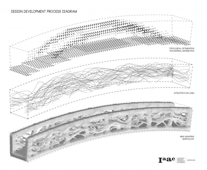 Puente Peatonal Impreso en 3D - Diseño del puente 3D (2).