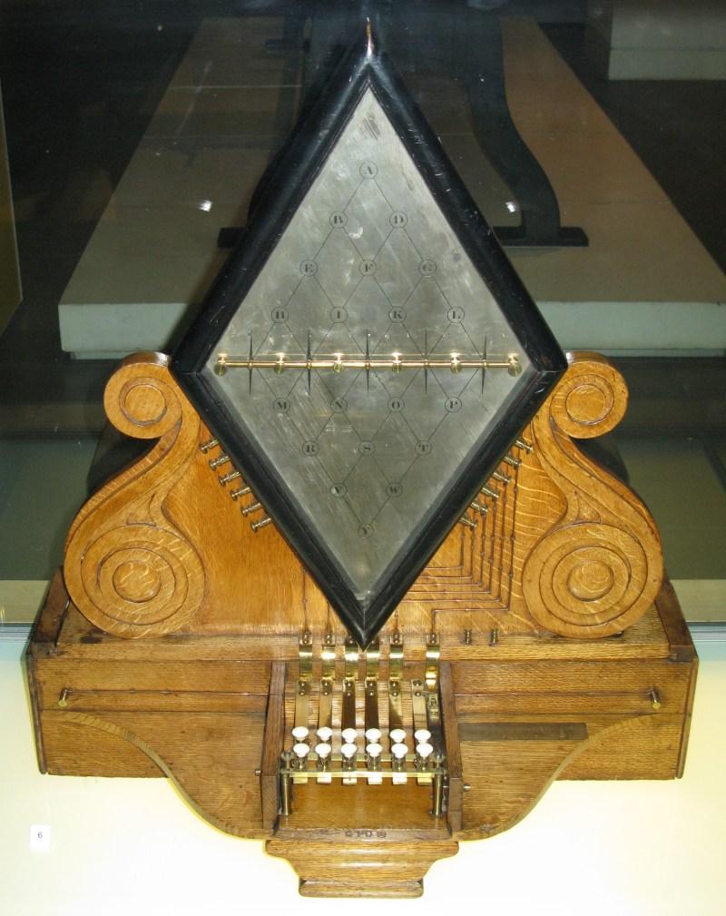 El telégrafo óptico - Telégrafo eléctrico de Cooke y Wheatstone, el primero comercializado, que acabó con el óptico (11).