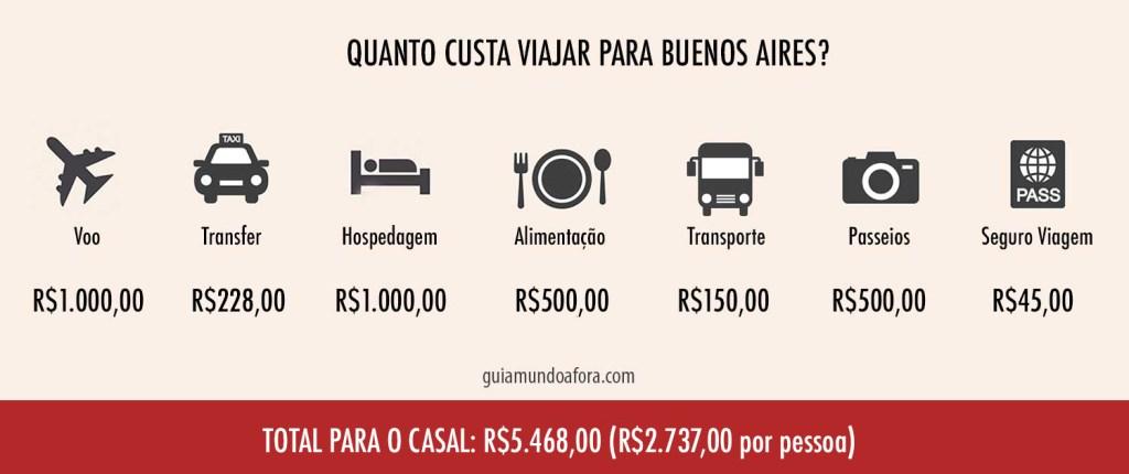 quanto custa viajar para buenos aires