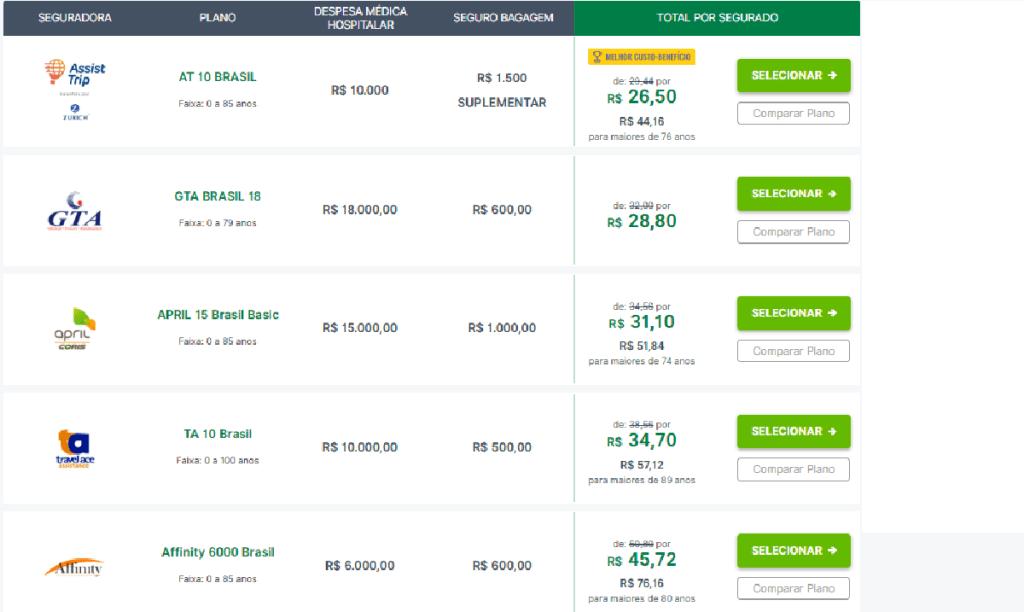 seguro viagem barato no Brasil