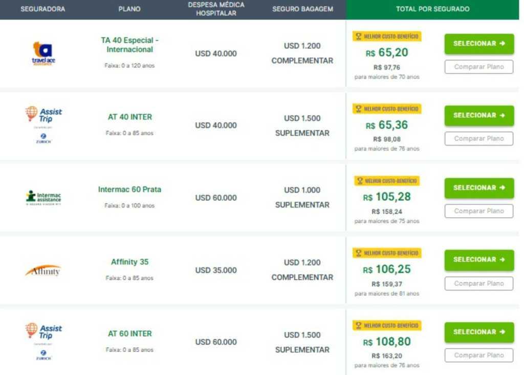 Opções de seguro viagem no chile
