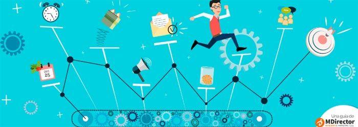 Beneficios de marketing automation