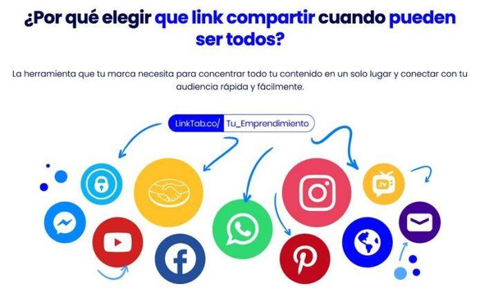 Por qué elegir Link Tab