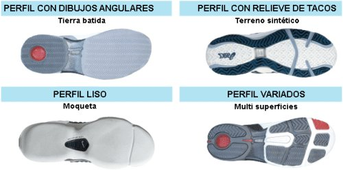 Resultado de imagen para diferentes suelas de zapatillas de tenis