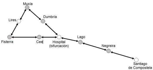 Mapa Santiago-Fisterra/Muxia-Santiago