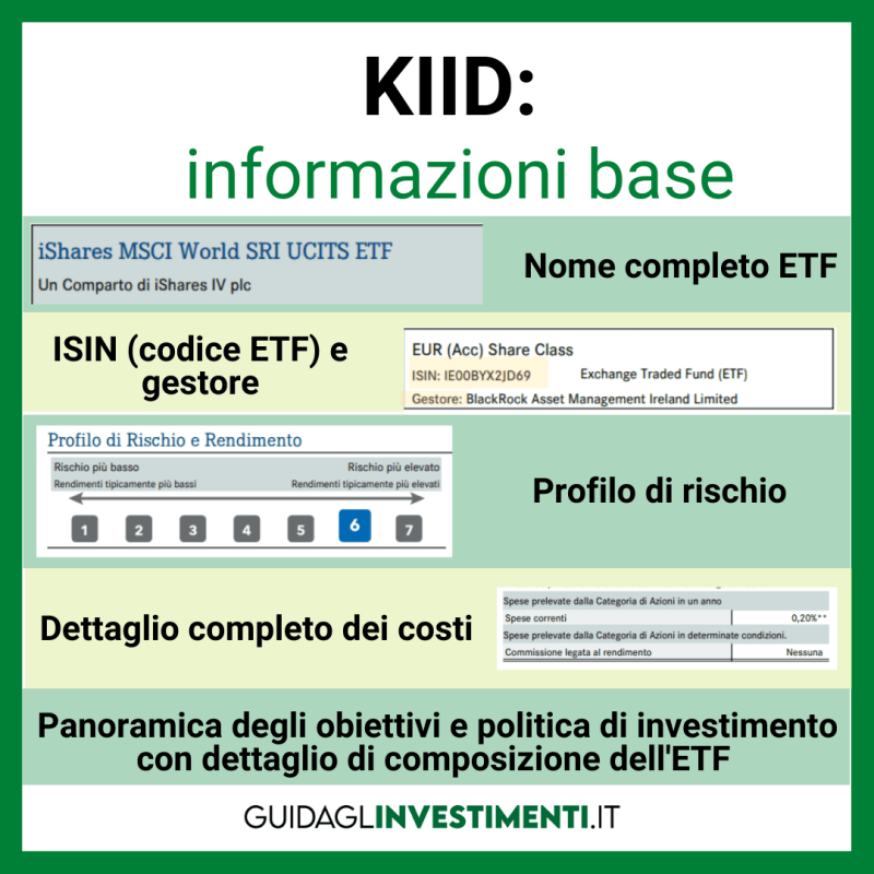Esempio documento KIID - guidaglinvestimenti.it