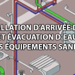 installation d'arrivée d'eau et évacuation d'eau