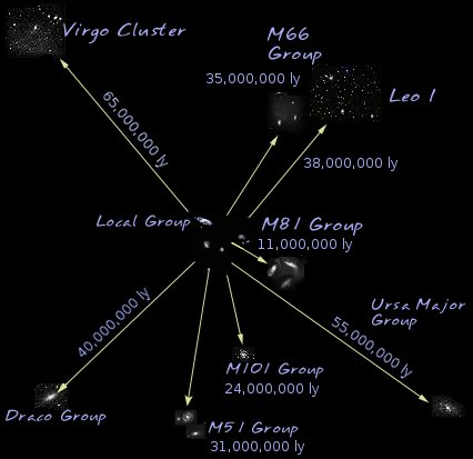 Galaxies in the Universe - the different types and they ...