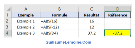 Fonction-Excel-ABS-Exemples