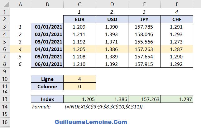 Fonction INDEX - Exemple Recherche Ligne Entière