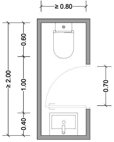 Dimensiones mínimas de aseos