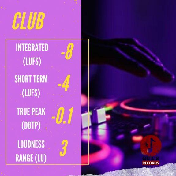 normes club lufs