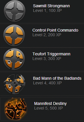 Team Fortress badges