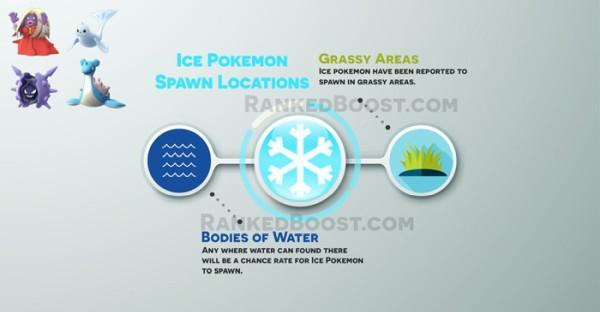 pokemon-go-guia-encontrar-pokemon-segun-tipo-hielo