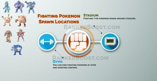 pokemon-go-guia-encontrar-pokemon-segun-tipo-lucha
