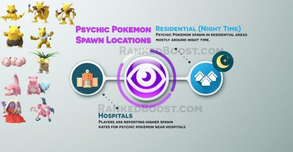 pokemon-go-guia-encontrar-pokemon-segun-tipo-psiquico