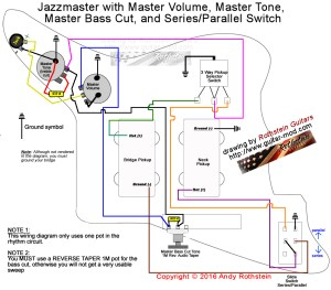 Rothstein Guitars • Jazzmaster Wiring SeriesParallel