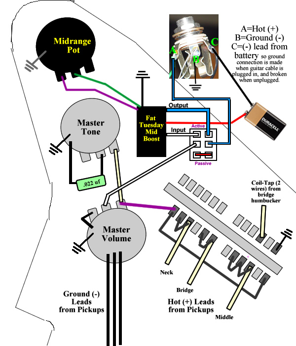 mexican fat strat wiring diagram   32 wiring diagram