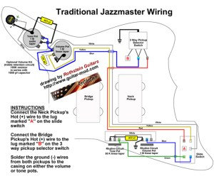 Jazzmaster ® Wiring Diagram (click to see larger image)