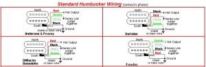 Wilkinson Humbucker Wiring Diagram  Somurich