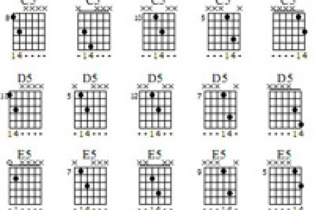 basic guitar chords with finger numbers » 4K Pictures   4K Pictures ...