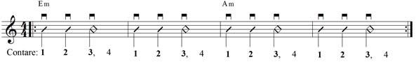 Esercizio di chitarra ritmica n 4