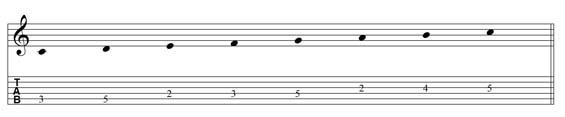 diteggiatura della scala di do maggiore sulla chitarra