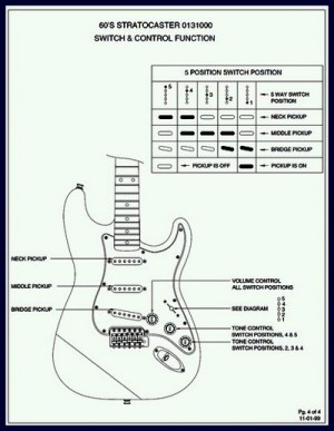 Fender 1960's Stratocaster Wiring Diagram and Specs