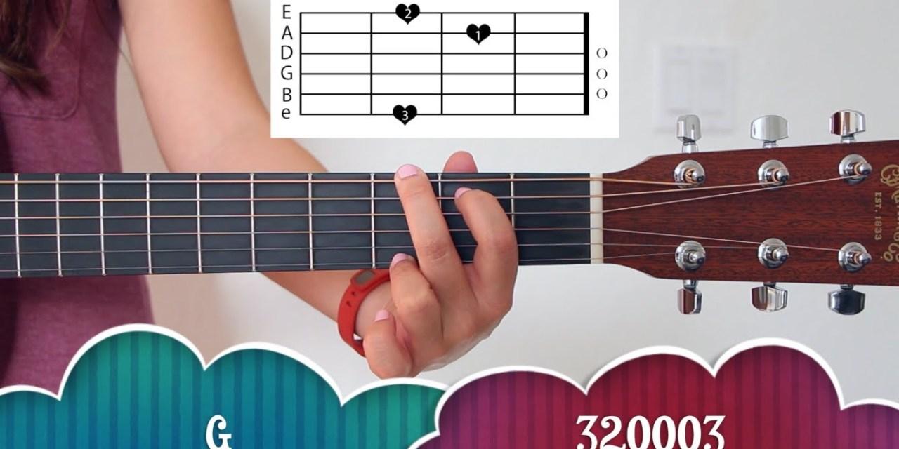 Royals Lorde Easy Guitar Tutorialchords No Capo Guitar Grotto